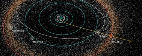 Help NASA Nickname This Remote Space Object Kids News Article